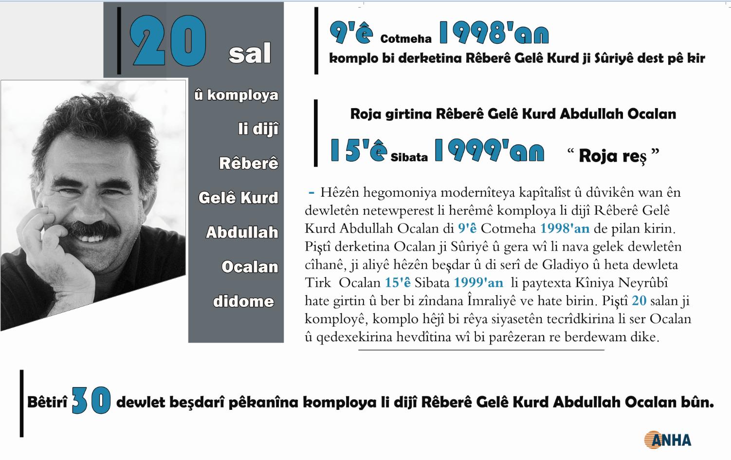 20 sal û komploya li dijî Ocalan didome