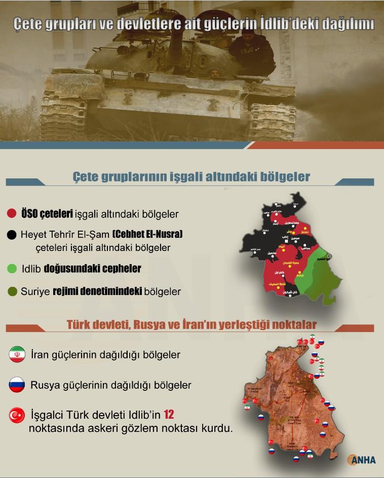 İnfografik.. Idlîb'teki askeri güçlerin dağılımı